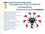 semaphore flag positions continued