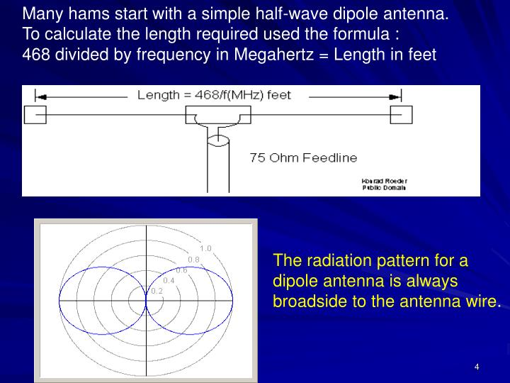 Images of Half Wave Dipole Calculator - #rock-cafe