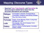 mapping discourse types