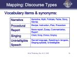 mapping discourse types1