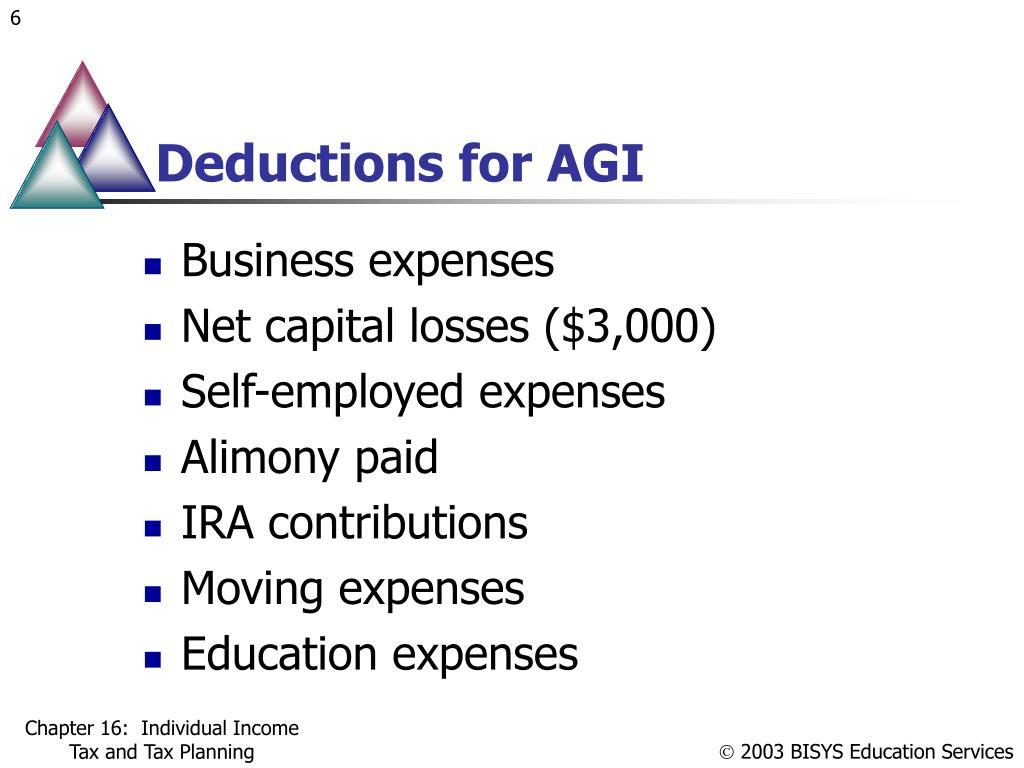 Deductions for AGI