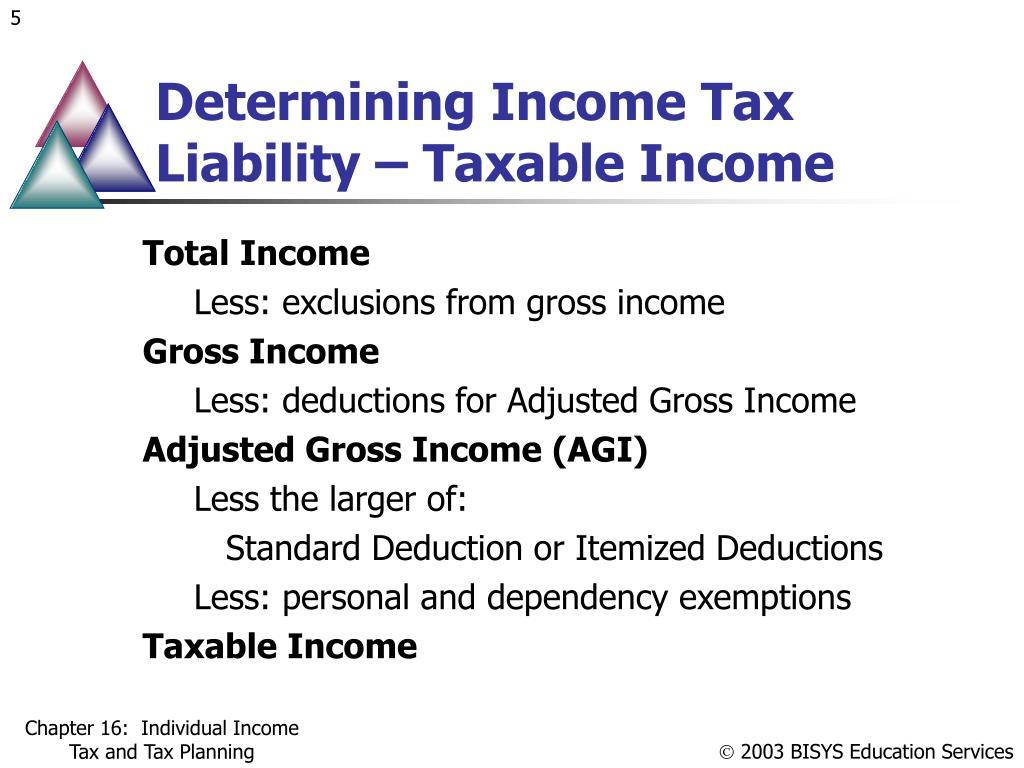 Determining Income Tax Liability – Taxable Income