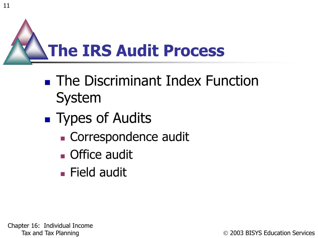 The IRS Audit Process