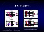 performance1