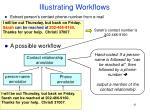 illustrating workflows