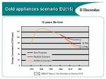 cold appliances scenario eu 15