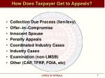 how does taxpayer get to appeals