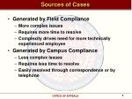 sources of cases