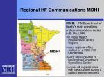 regional hf communications mdh1