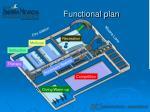 functional plan