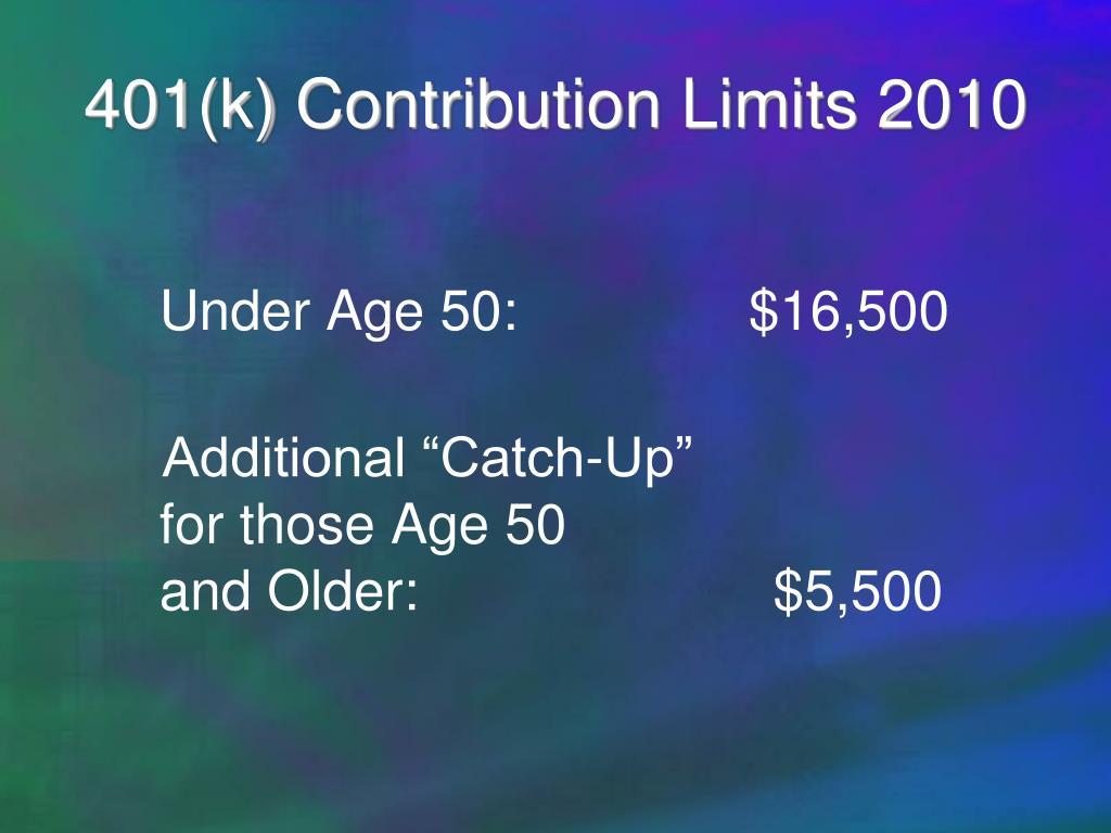 401(k) Contribution Limits 2010