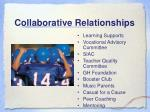 collaborative relationships1