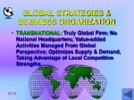 global strategies business organization1