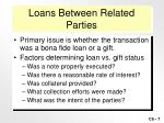 loans between related parties