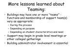 more lessons learned about teaming