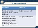 2012 2013 focus areas
