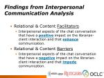 findings from interpersonal communication analysis
