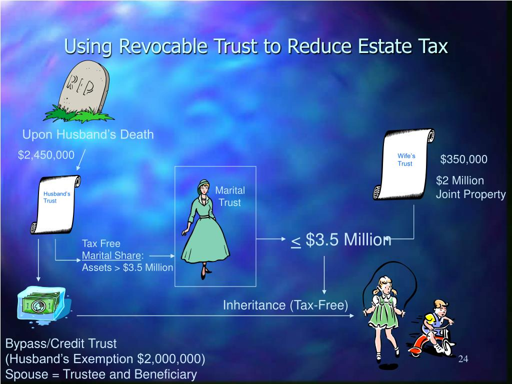 Using Revocable Trust to Reduce Estate Tax