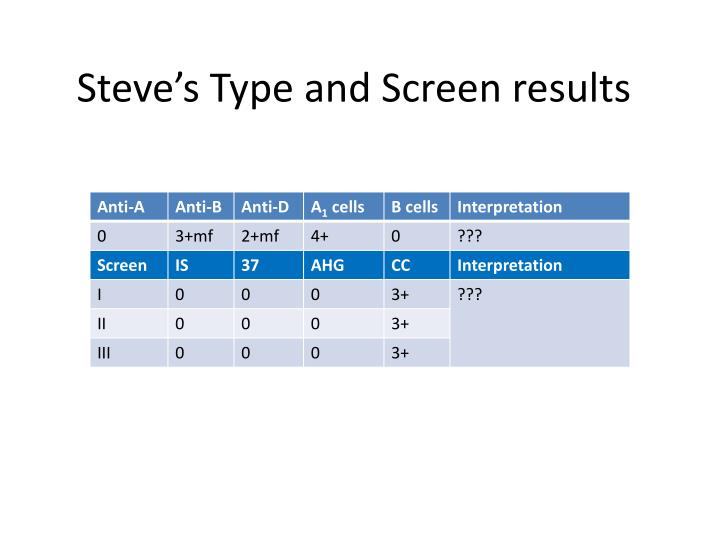 Steve's Type and Screen results