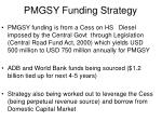 pmgsy funding strategy