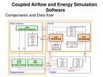 coupled airflow and energy simulation software components and data flow