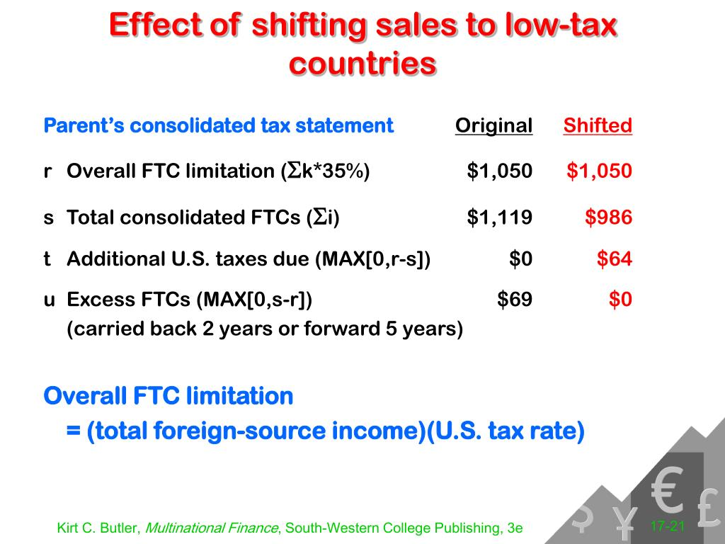 Effect of shifting sales to low-tax countries