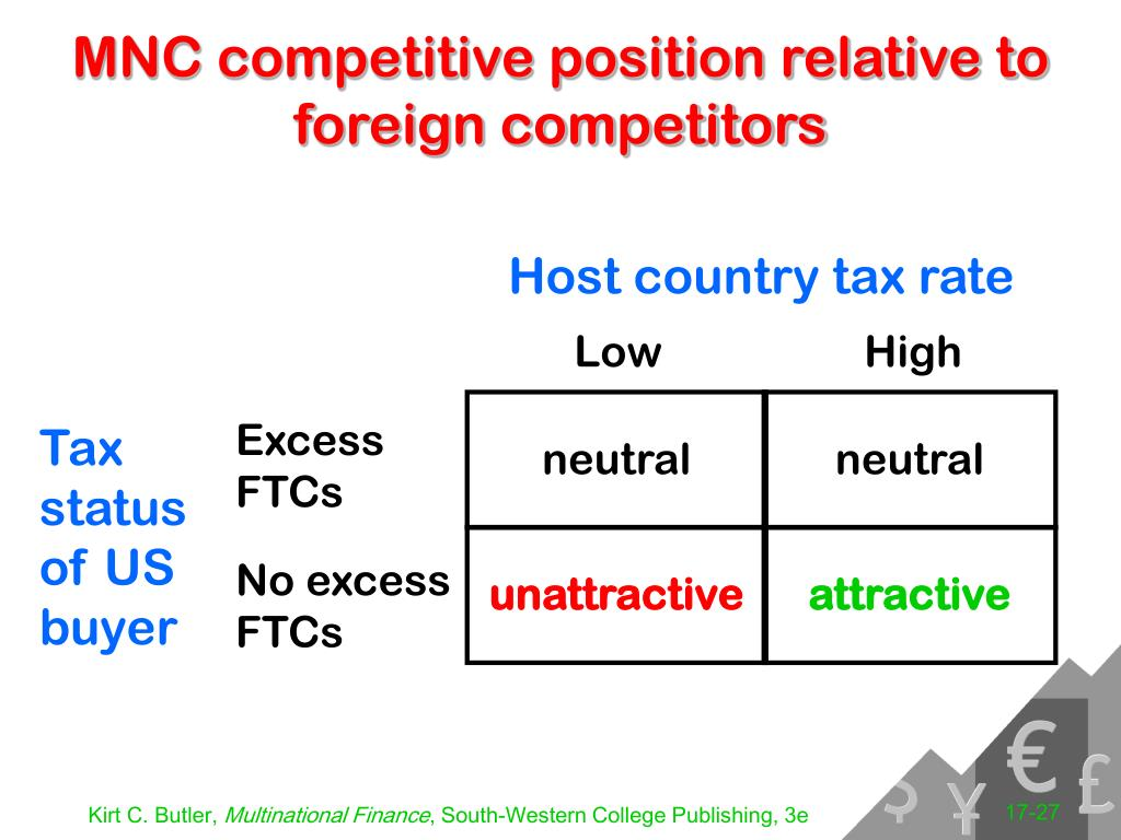 MNC competitive position relative to foreign competitors