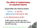 the effect of implicit taxes on required returns8