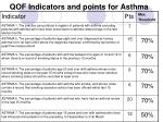qof indicators and points for asthma