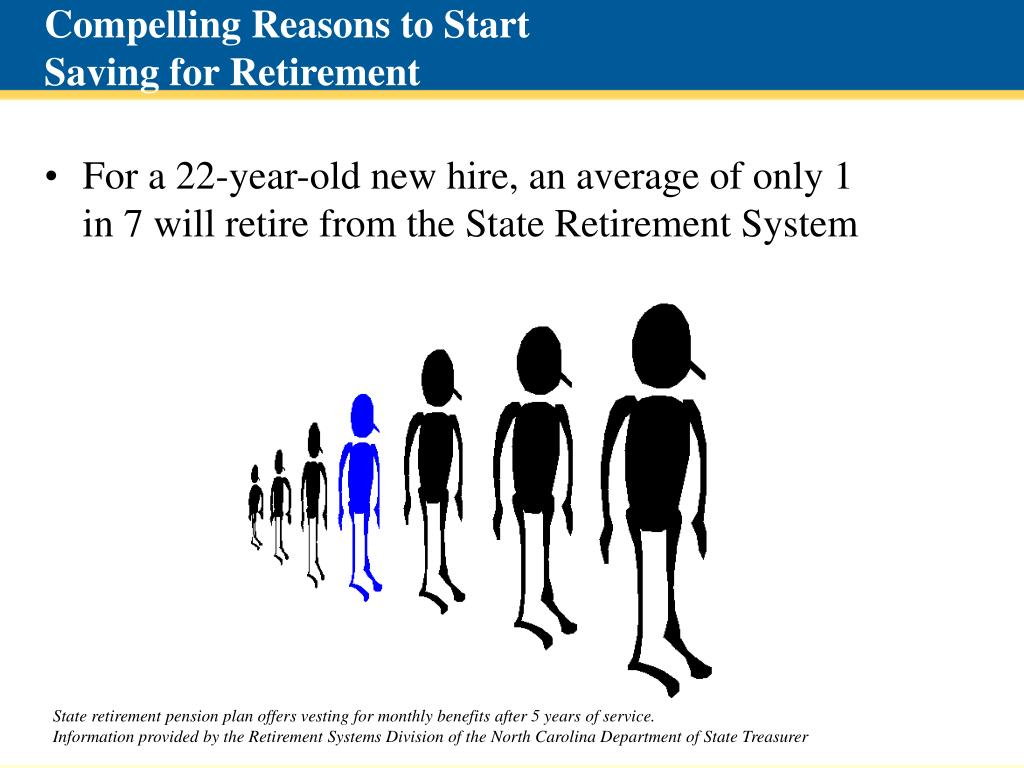 Compelling Reasons to Start