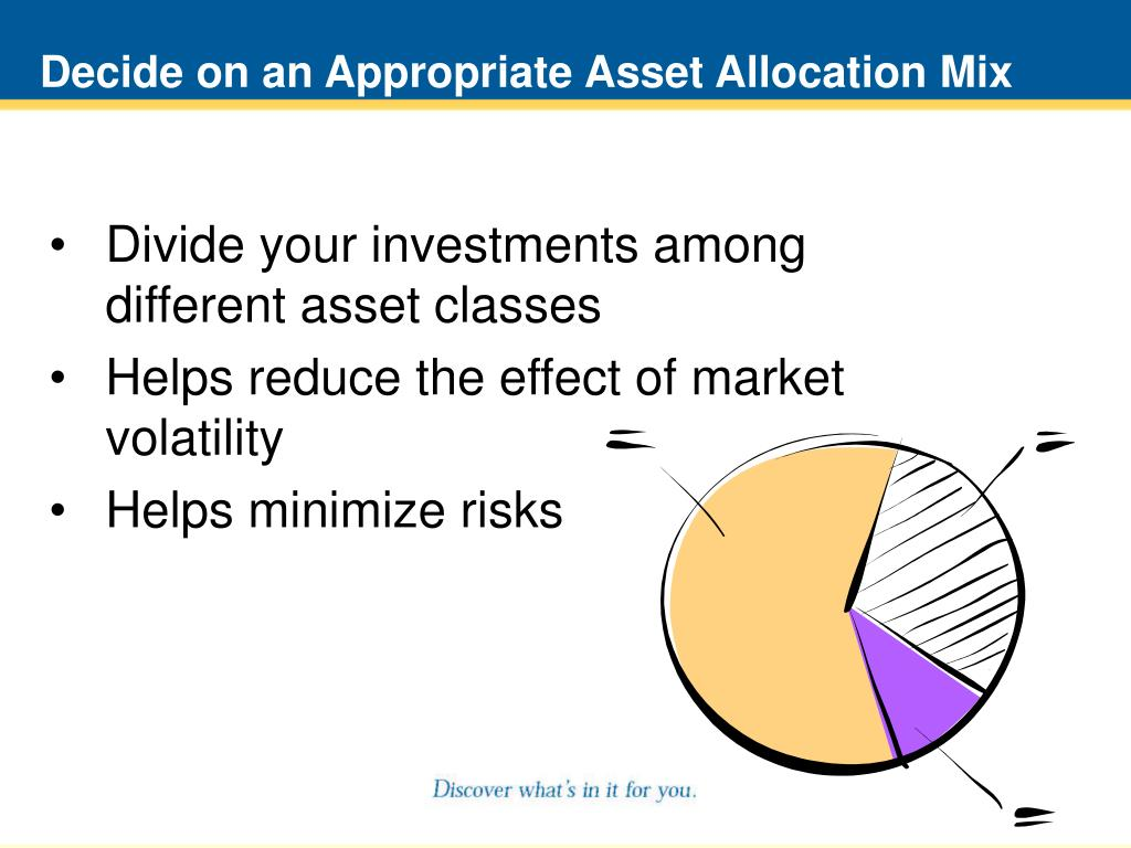 Decide on an Appropriate Asset Allocation Mix