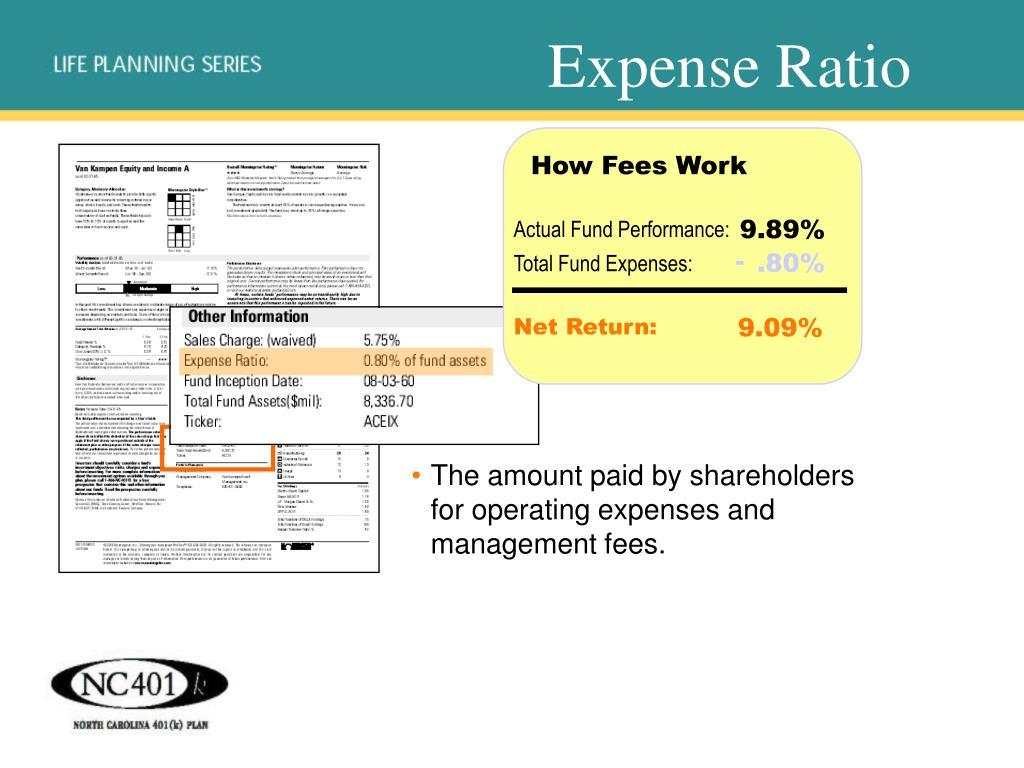 How Fees Work