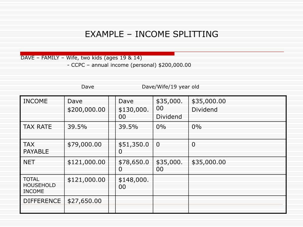 EXAMPLE – INCOME SPLITTING