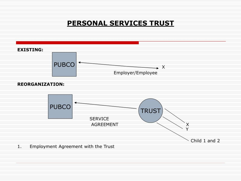 PERSONAL SERVICES TRUST