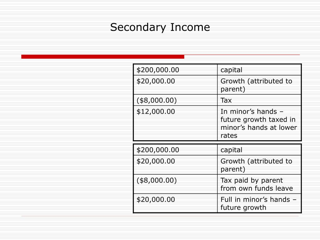 Secondary Income