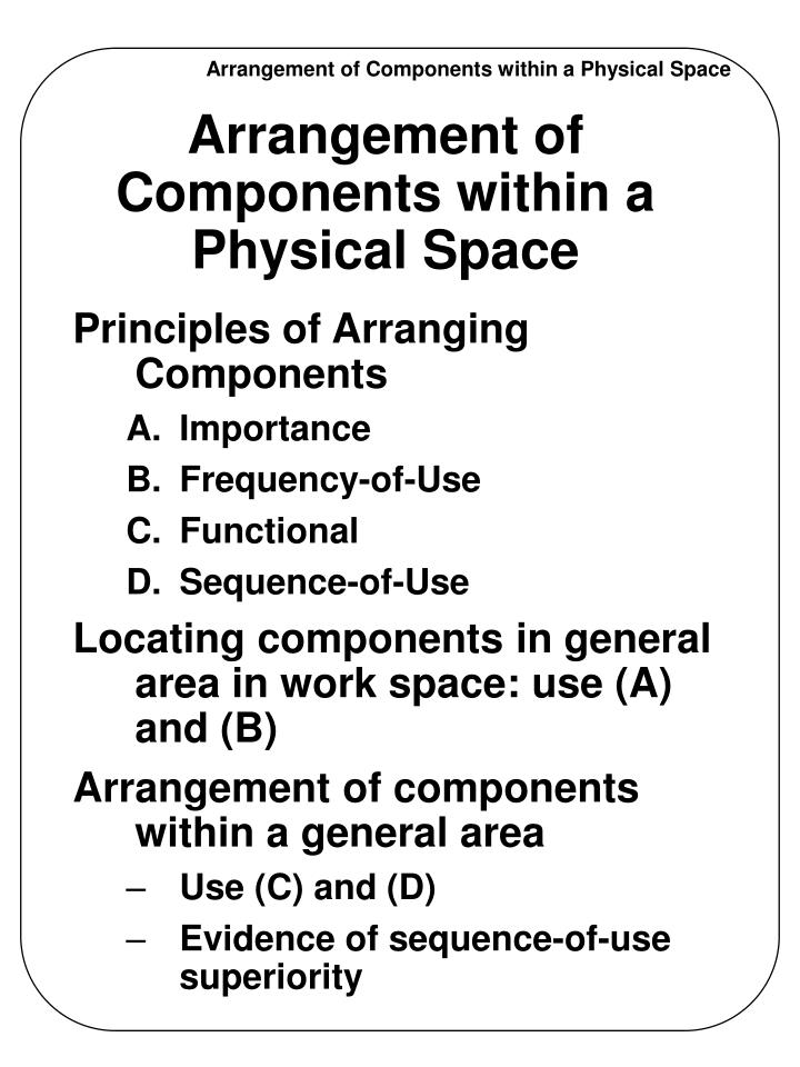 arrangement of components within a physical space n.