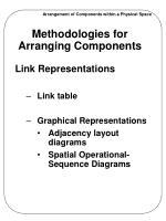 methodologies for arranging components4