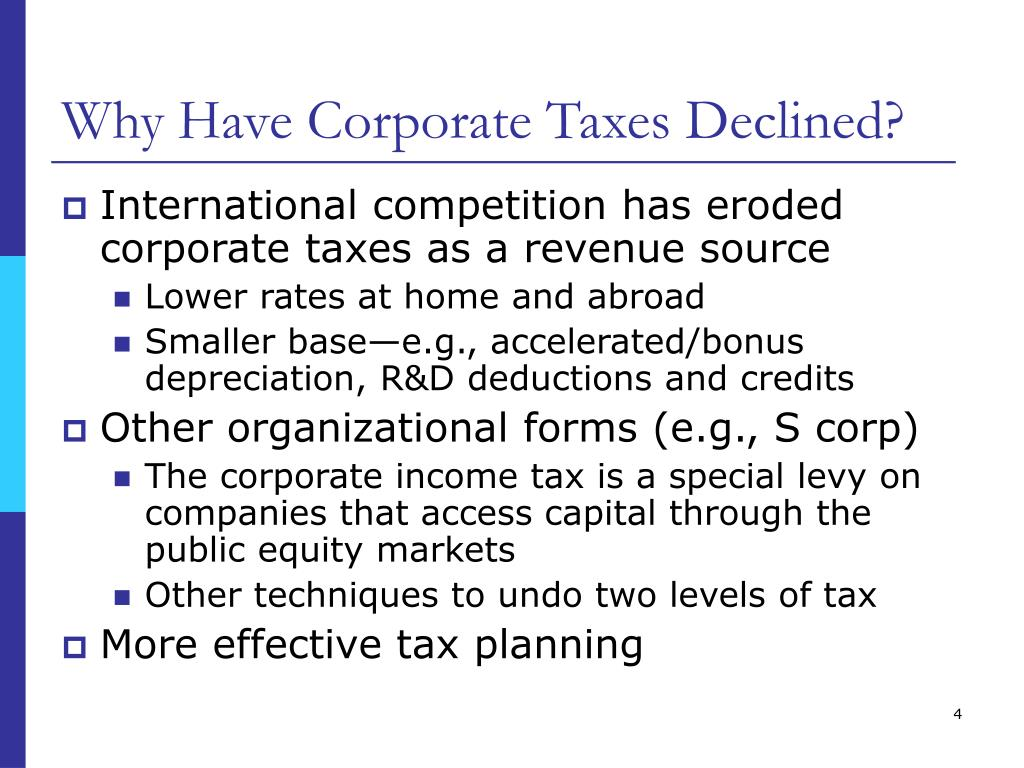 Why Have Corporate Taxes Declined?