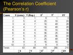 the correlation coefficient pearson s r2