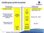 6 000 gross profit encashed