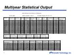 multiyear statistical output