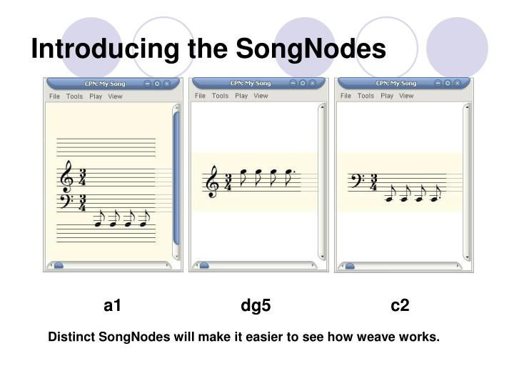 Introducing the SongNodes