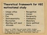 theoretical framework for vgi motivational study