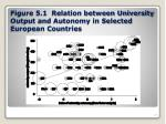 figure 5 1 relation between university output and autonomy in selected european countries