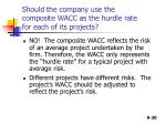 should the company use the composite wacc as the hurdle rate for each of its projects