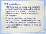 7 graphs in space