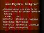 asian migration background6