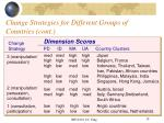 change strategies for different groups of countries cont