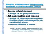 results comparison of prospectively identified career aspiration groups1