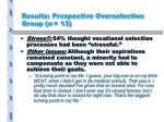 results prospective overselection group n 131